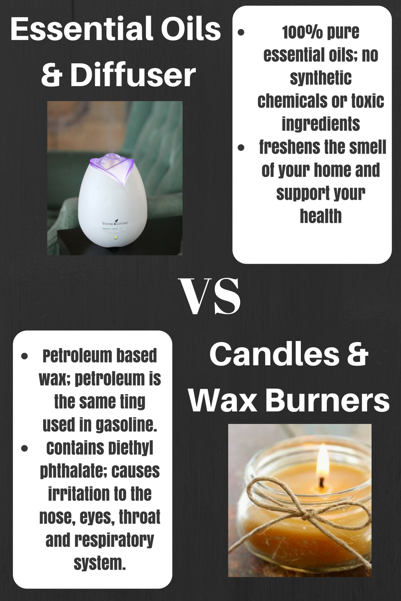 petroleum-based-wax-petroleum-is-the-same-ting-used-in-gasoline